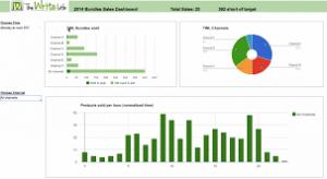 Creating a dynamic spreadsheet